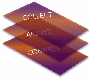 Image of Layered Cards: Collect, Analyze, Connect with your customers